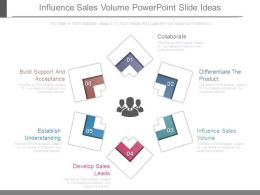 Influence Sales Volume Powerpoint Slide Ideas