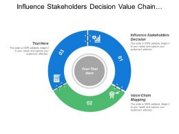 Influence Stakeholders Decision Value Chain Mapping Supply Chain Mapping
