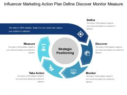 Influencer Marketing Action Plan Define Discover Monitor Measure