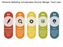 Influencer Marketing Conceptualise Discover Manage Track Learn