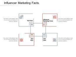 Influencer Marketing Facts Ppt Powerpoint Presentation Outline Skills Cpb