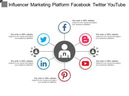 Influencer Marketing Platform Facebook Twitter Youtube