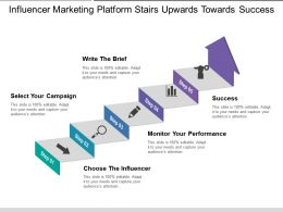Influencer Marketing Platform Stairs Upwards Towards Success