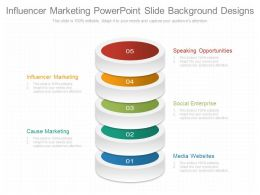 Influencer Marketing Powerpoint Slide Background Designs