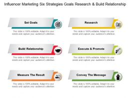 Influencer Marketing Six Strategies Goals Research And Build Relationship
