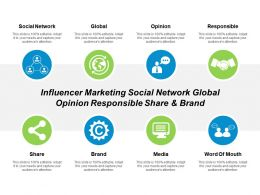 Influencer Marketing Social Network Global Opinion Responsible Share And Brand