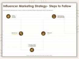 Influencer Marketing Strategy Steps To Follow Ppt Powerpoint Presentation Infographics