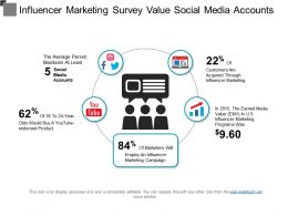 Influencer Marketing Survey Value Social Media Accounts