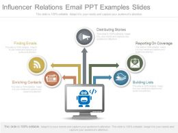 Influencer Relations Email Ppt Examples Slides