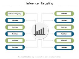 Influencer Targeting Ppt Powerpoint Presentation Infographic Template Pictures Cpb