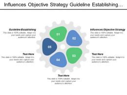 Influences Objective Strategy Guideline Establishing Objecting Setting Goals Target