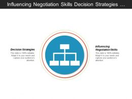 Influencing Negotiation Skills Decision Strategies Strategic Management Employee Engagement Cpb