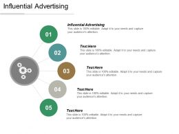 Influential Advertising Ppt Powerpoint Presentation Summary Template Cpb