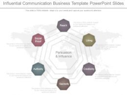 Influential Communication Business Template Powerpoint Slides