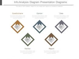 Info Analysis Diagram Presentation Diagrams
