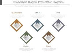 Info Analysis Diagram Presentation Diagrams