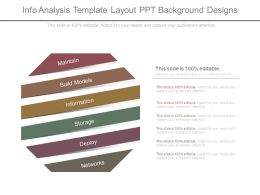 Info Analysis Template Layout Ppt Background Designs