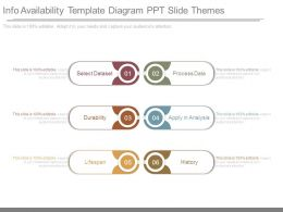 Info Availability Template Diagram Ppt Slide Themes