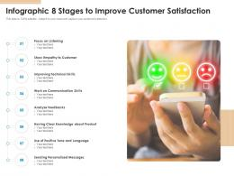Infographic 8 Stages To Improve Customer Satisfaction