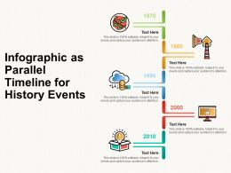 Infographic As Parallel Timeline For History Events