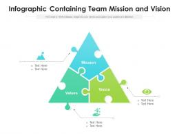 Infographic Containing Team Mission And Vision