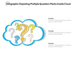 Infographic Depicting Multiple Question Marks Inside Cloud