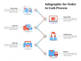 Infographic For Order To Cash Process