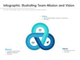 Infographic Illustrating Team Mission And Vision