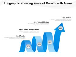Infographic Showing Years Of Growth With Arrow