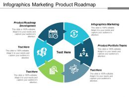 Infographics Marketing Product Roadmap Development Product Portfolio Teams Cpb