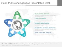 Inform Public And Agencies Presentation Deck