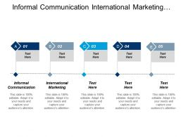 Informal Communication International Marketing Demand Forecasting Organisation Behavior Cpb
