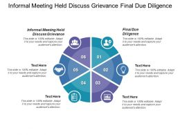Informal Meeting Held Discuss Grievance Final Due Diligence