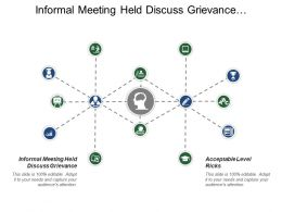 Informal Meeting Held Discuss Grievance Investigation Report Produced