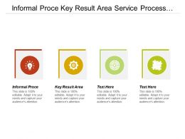 Informal Price Key Result Area Service Process Satisfaction