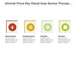Informal Price Key Result Area Service Process Satisfaction