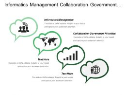 Informatics Management Collaboration Government Priorities Contractor Expenditure Possible