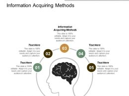 Information Acquiring Methods Ppt Powerpoint Presentation Gallery Introduction Cpb