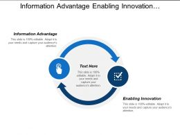 Information Advantage Enabling Innovation Proactively Managing Risk Significant Investment