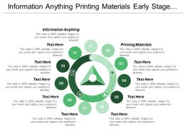 Information Anything Printing Materials Early Stage Entrepreneurs Support