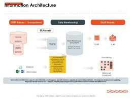 Information Architecture Data Marts Ppt Powerpoint Presentation Professional Backgrounds