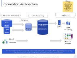 Information Architecture Data Mining Ppt Powerpoint Presentation Infographic Template Styles
