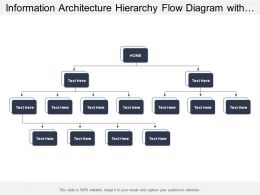 Information Architecture Hierarchy Flow Diagram With Arrows