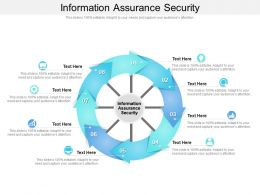 Information Assurance Security Ppt Powerpoint Presentation Model Graphics Cpb