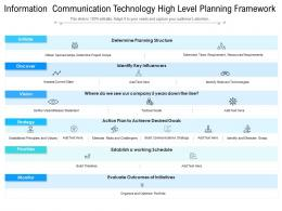 Information Communication Technology High Level Planning Framework