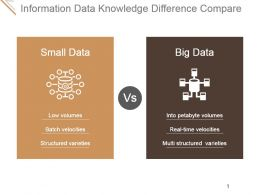 Information Data Knowledge Difference Compare Ppt Example