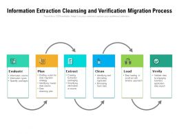 Information Extraction Cleansing And Verification Migration Process