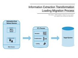 Information Extraction Transformation Loading Migration Process