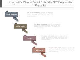 Information Flow In Social Networks Ppt Presentation Examples