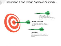 Information Flows Design Approach Learning Assumptions Biases Cpb